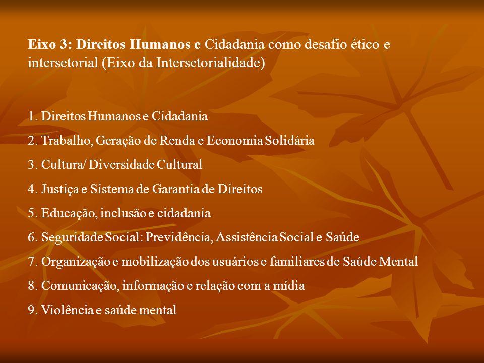 Eixo 3: Direitos Humanos e Cidadania como desafio ético e intersetorial (Eixo da Intersetorialidade) 1. Direitos Humanos e Cidadania 2. Trabalho, Gera