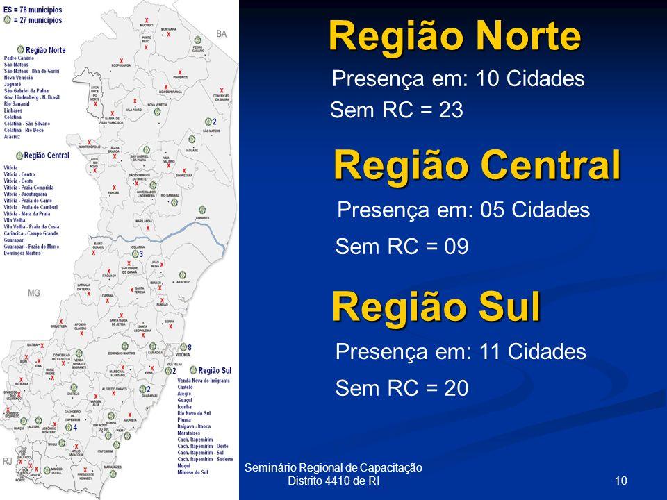10 Seminário Regional de Capacitação Distrito 4410 de RI Região Sul Presença em: 11 Cidades Sem RC = 20 Região Norte Presença em: 10 Cidades Sem RC =