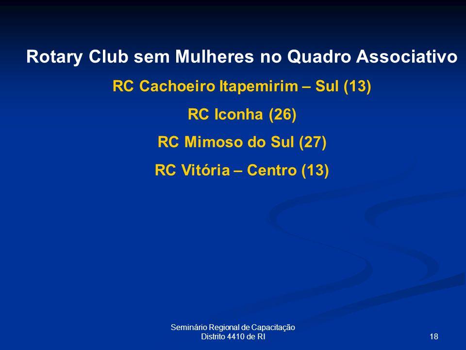 18 Seminário Regional de Capacitação Distrito 4410 de RI Rotary Club sem Mulheres no Quadro Associativo RC Cachoeiro Itapemirim – Sul (13) RC Iconha (