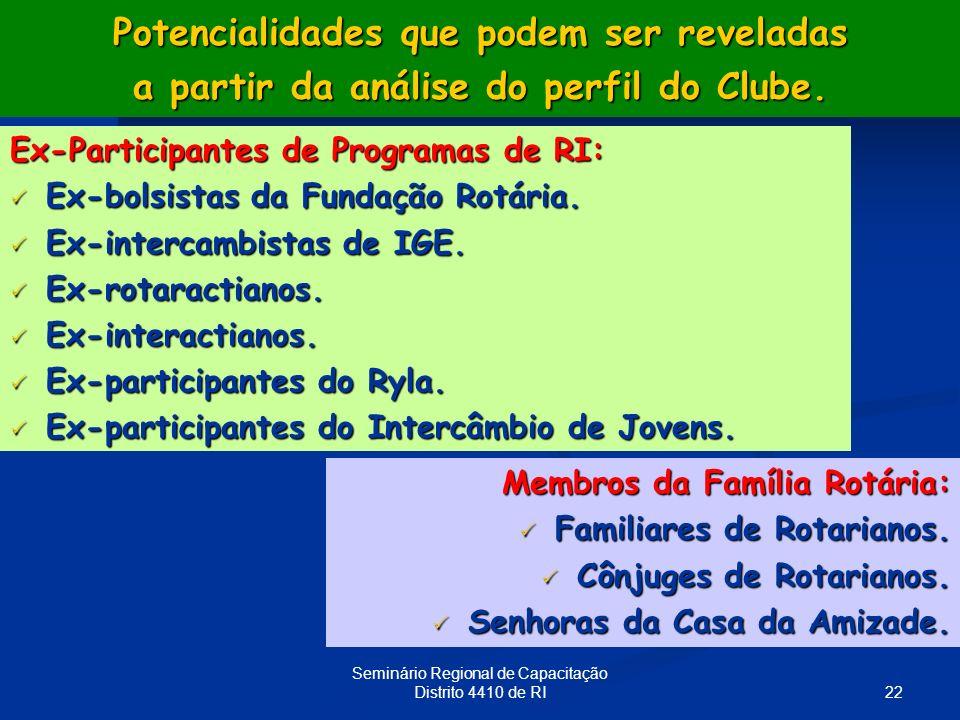 22 Seminário Regional de Capacitação Distrito 4410 de RI Potencialidades que podem ser reveladas a partir da análise do perfil do Clube. Ex-Participan