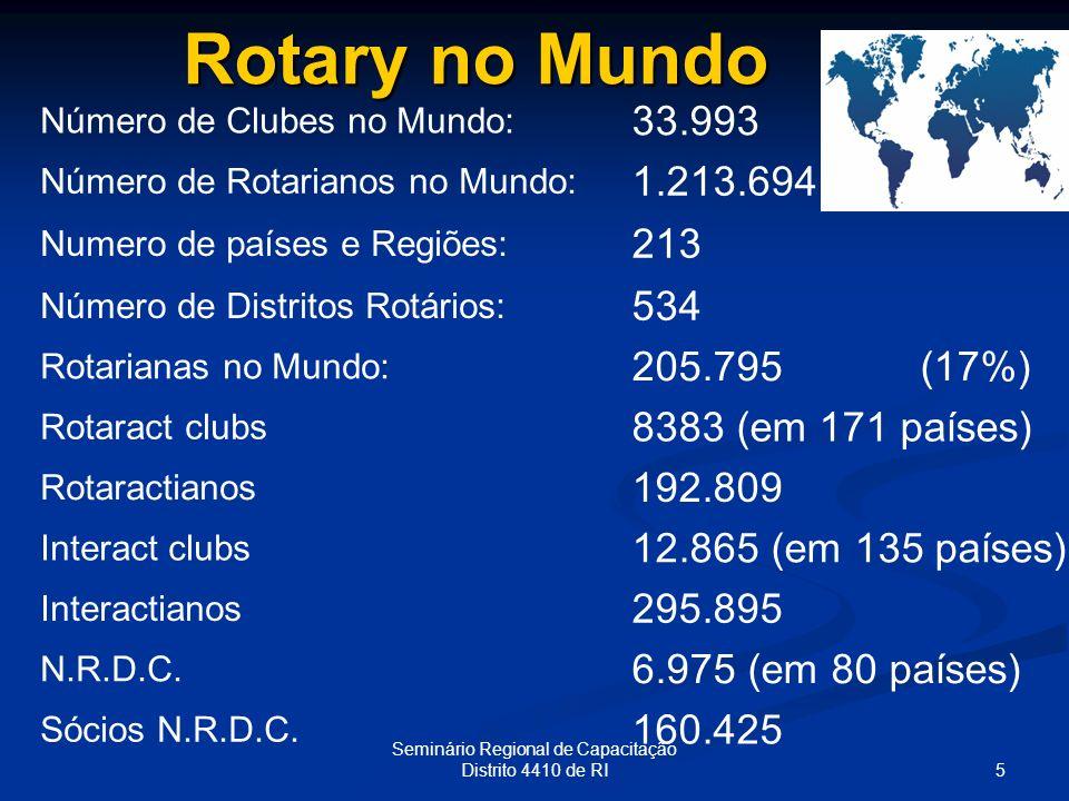 5 Seminário Regional de Capacitação Distrito 4410 de RI Rotary no Mundo Número de Clubes no Mundo: 33.993 Número de Rotarianos no Mundo: 1.213.694 Num