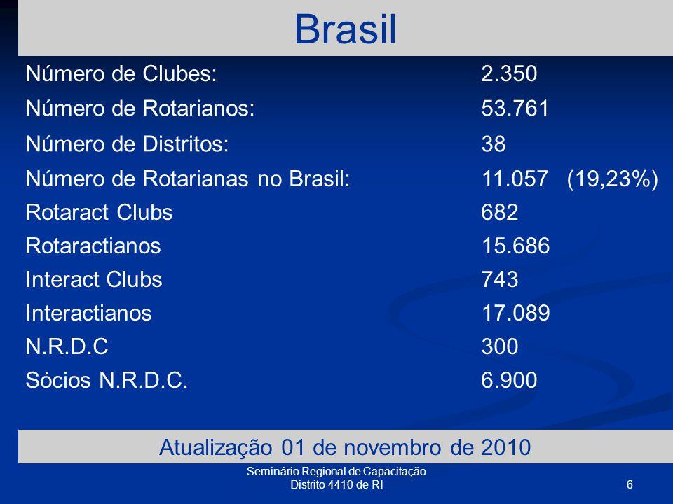 6 Seminário Regional de Capacitação Distrito 4410 de RI Brasil Número de Clubes:2.350 Número de Rotarianos:53.761 Número de Distritos:38 Número de Rot