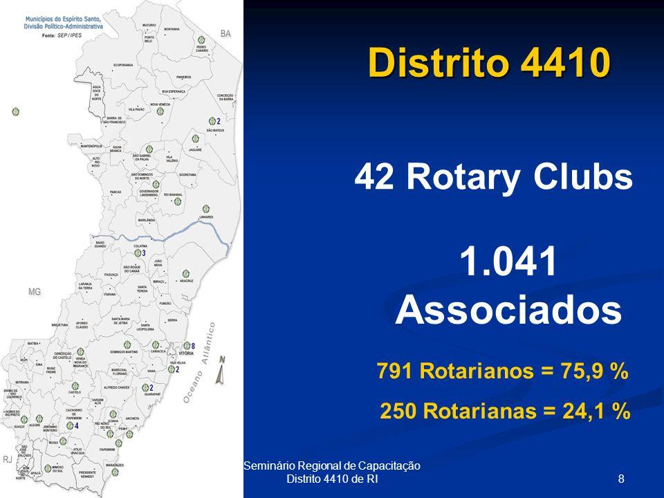 8 Distrito 4410 42 Rotary Clubs 1.041 Associados 791 Rotarianos = 75,9 % 250 Rotarianas = 24,1 %