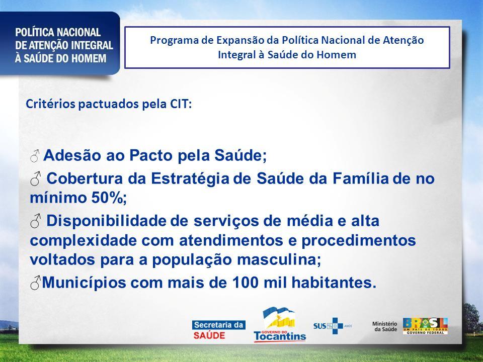 Programa de Expansão da Política Nacional de Atenção Integral à Saúde do Homem Critérios pactuados pela CIT: Adesão ao Pacto pela Saúde; Cobertura da
