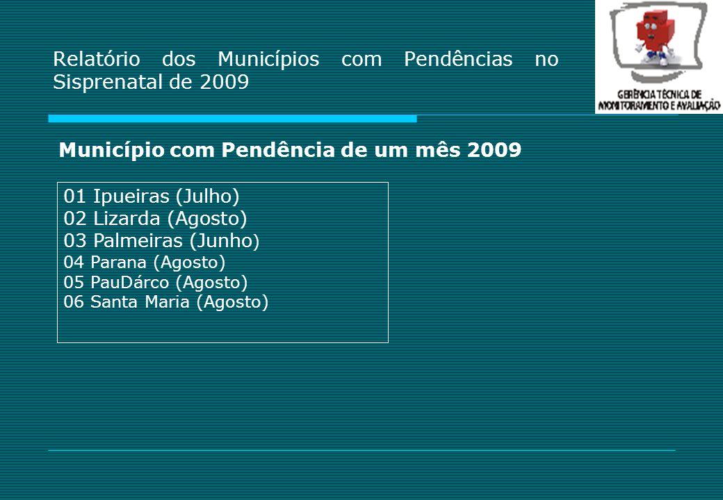 Relatório dos Municípios com Pendências no Sisprenatal de 2009 Município com Pendência de um mês 2009 01 Ipueiras (Julho) 02 Lizarda (Agosto) 03 Palme