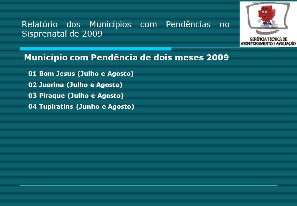 Relatório dos Municípios com Pendências no Sisprenatal de 2009 01 Bom Jesus (Julho e Agosto) 02 Juarina (Julho e Agosto) 03 Piraque (Julho e Agosto) 0
