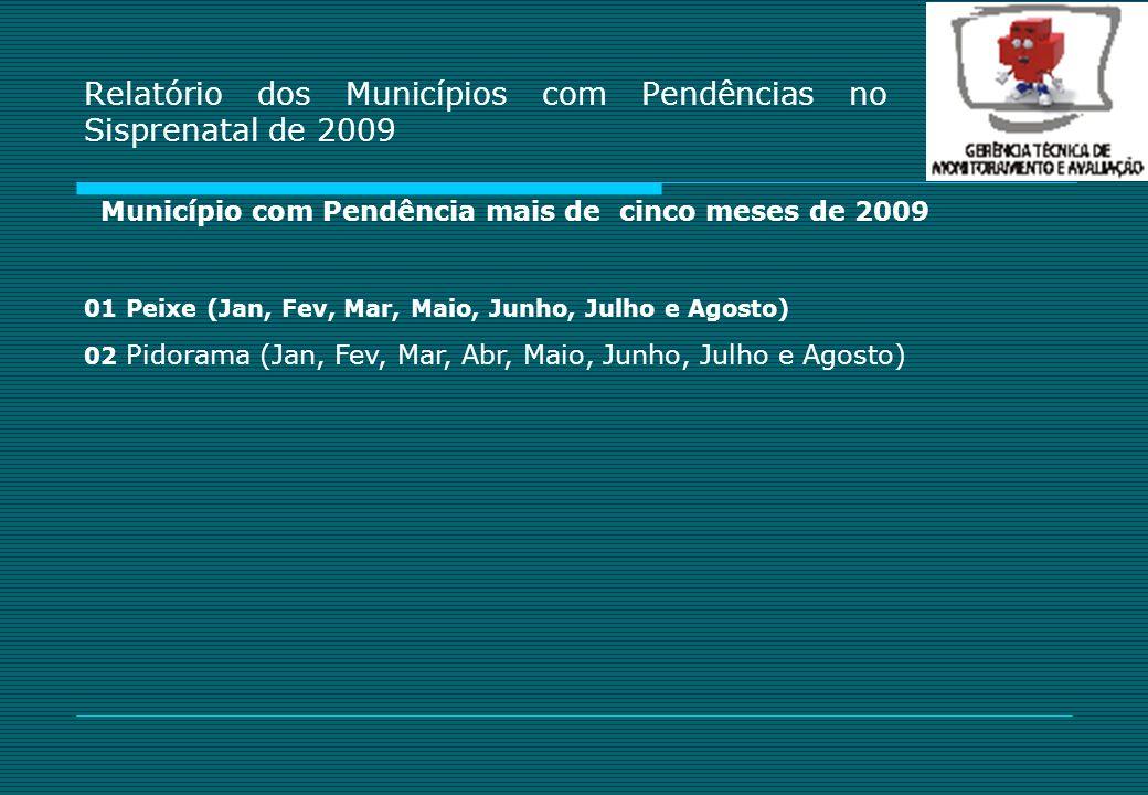 Município com Pendência mais de cinco meses de 2009 Relatório dos Municípios com Pendências no Sisprenatal de 2009 01 Peixe (Jan, Fev, Mar, Maio, Junh