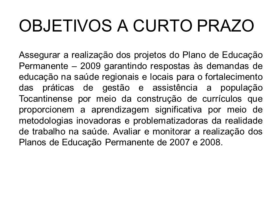 OBJETIVOS A CURTO PRAZO Assegurar a realização dos projetos do Plano de Educação Permanente – 2009 garantindo respostas às demandas de educação na saú