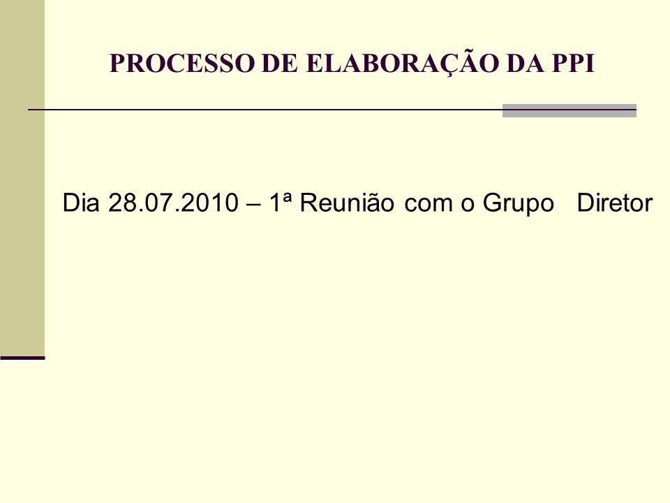 PROCESSO DE ELABORAÇÃO DA PPI Dia 28.07.2010 – 1ª Reunião com o Grupo Diretor