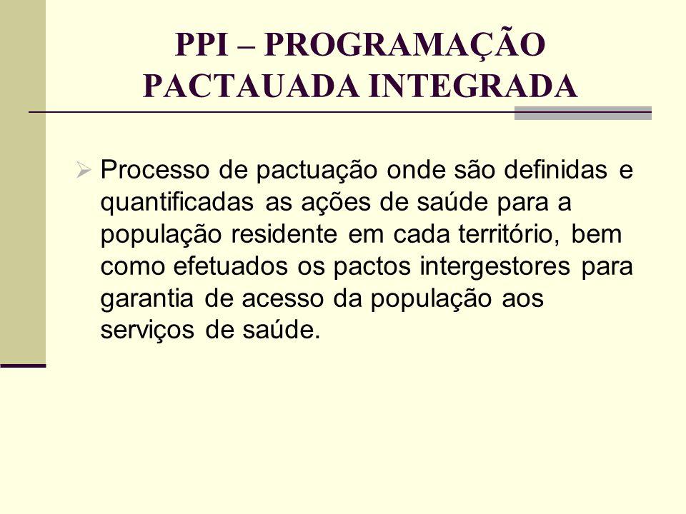 PPI – PROGRAMAÇÃO PACTAUADA INTEGRADA Processo de pactuação onde são definidas e quantificadas as ações de saúde para a população residente em cada te