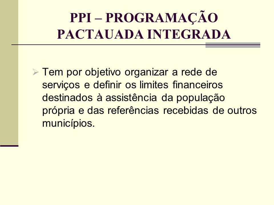 PPI – PROGRAMAÇÃO PACTAUADA INTEGRADA Tem por objetivo organizar a rede de serviços e definir os limites financeiros destinados à assistência da popul