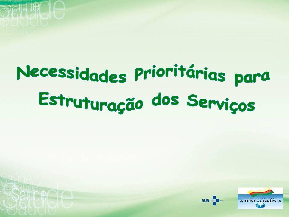 Criação do Hospital Municipal de Araguaína - Fase Final de Implantação e solicitação de inclusão na CIB.