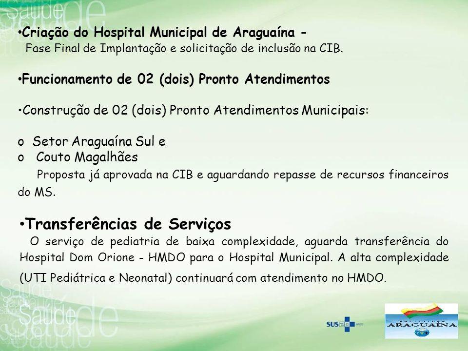 Aguardando transferência do serviço de Nefrologia do Hospital Dona Dorcelina para o Hospital de Referência de Araguaína – HRA; Aguardando transferência do serviço de Cardiologia Clínica do HRA para o Hospital Dom Orione; Aguardando transferência dos serviços de Cirurgias Ginecológicas do Hospital de Referência para o Hospital Dom Orione.