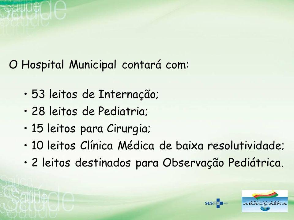 O Hospital Municipal contará com: 53 leitos de Internação; 28 leitos de Pediatria; 15 leitos para Cirurgia; 10 leitos Clínica Médica de baixa resoluti