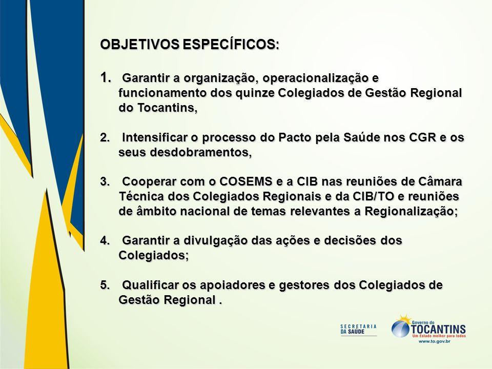 OBJETIVOS ESPECÍFICOS: 1. Garantir a organização, operacionalização e funcionamento dos quinze Colegiados de Gestão Regional do Tocantins, 2. Intensif