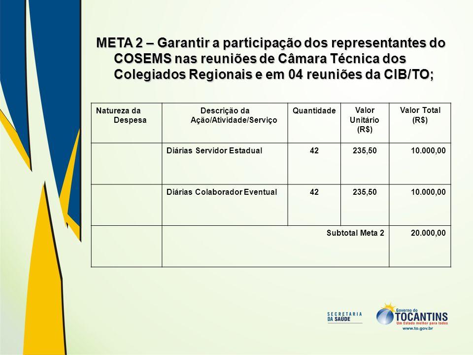META 2 – Garantir a participação dos representantes do COSEMS nas reuniões de Câmara Técnica dos Colegiados Regionais e em 04 reuniões da CIB/TO; Natu