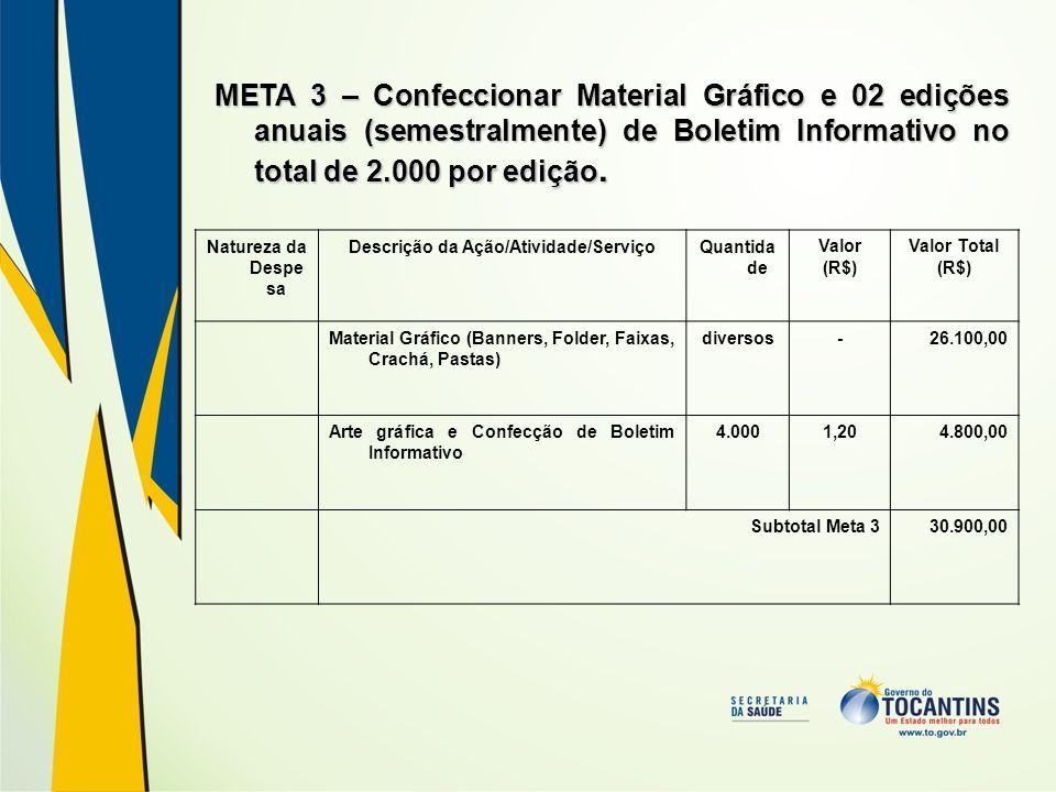 META 3 – Confeccionar Material Gráfico e 02 edições anuais (semestralmente) de Boletim Informativo no total de 2.000 por edição. Natureza da Despe sa