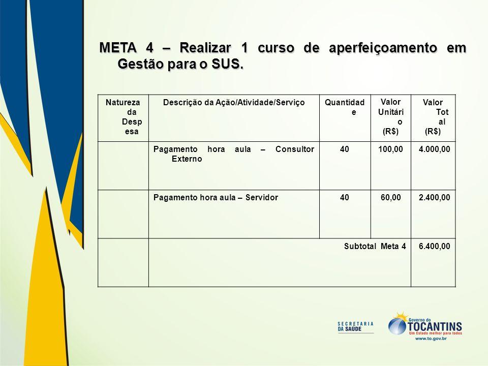 META 5 – Garantir a locação de espaço físico e hospedagem para realização de evento estadual de promoção da Regionalização.