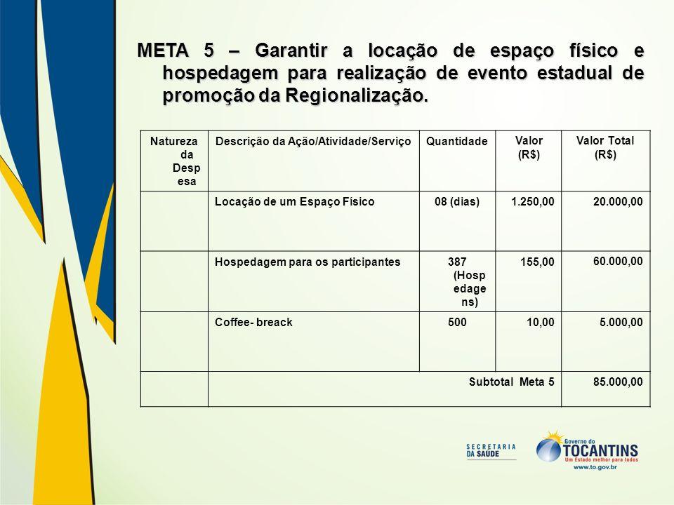 META 5 – Garantir a locação de espaço físico e hospedagem para realização de evento estadual de promoção da Regionalização. Natureza da Desp esa Descr