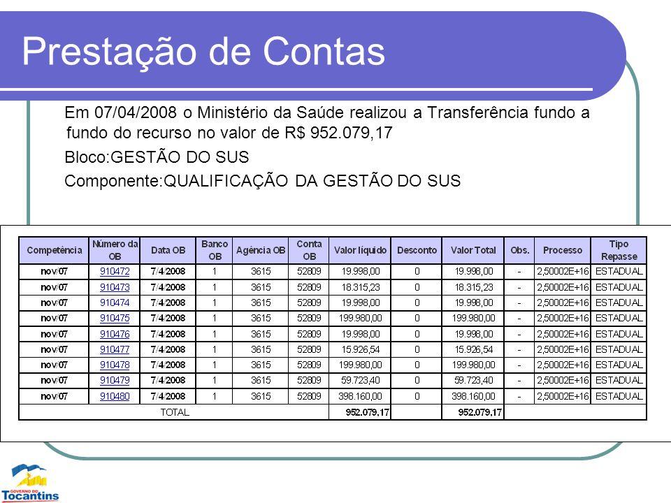 Prestação de Contas Em 07/04/2008 o Ministério da Saúde realizou a Transferência fundo a fundo do recurso no valor de R$ 952.079,17 Bloco:GESTÃO DO SU