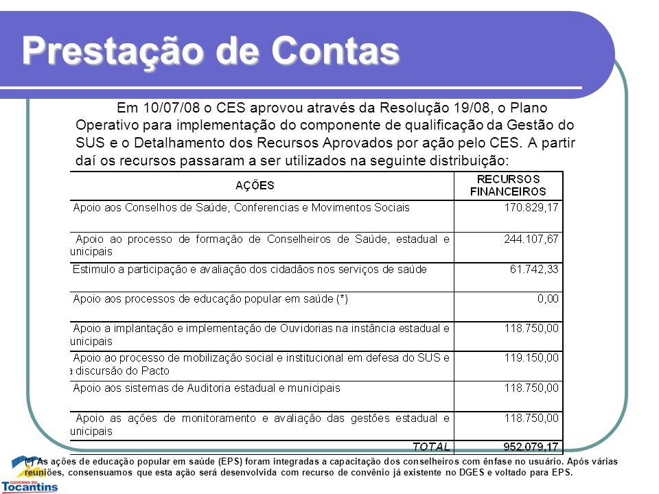 Prestação de Contas Em 10/07/08 o CES aprovou através da Resolução 19/08, o Plano Operativo para implementação do componente de qualificação da Gestão