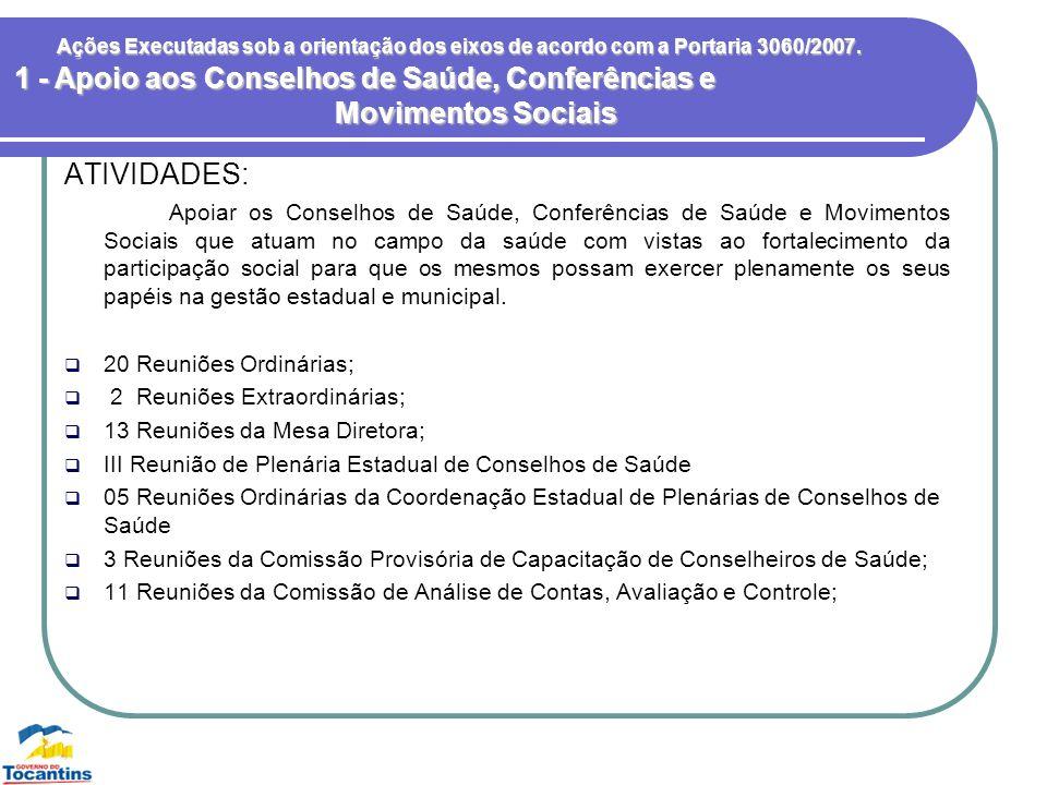 Ações Executadas sob a orientação dos eixos de acordo com a Portaria 3060/2007. ATIVIDADES: Apoiar os Conselhos de Saúde, Conferências de Saúde e Movi
