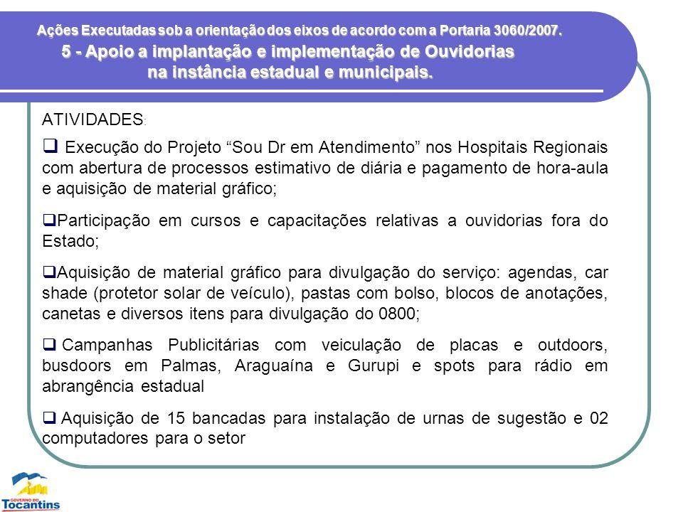 Ações Executadas sob a orientação dos eixos de acordo com a Portaria 3060/2007. ATIVIDADES : 5 - Apoio a implantação e implementação de Ouvidorias na
