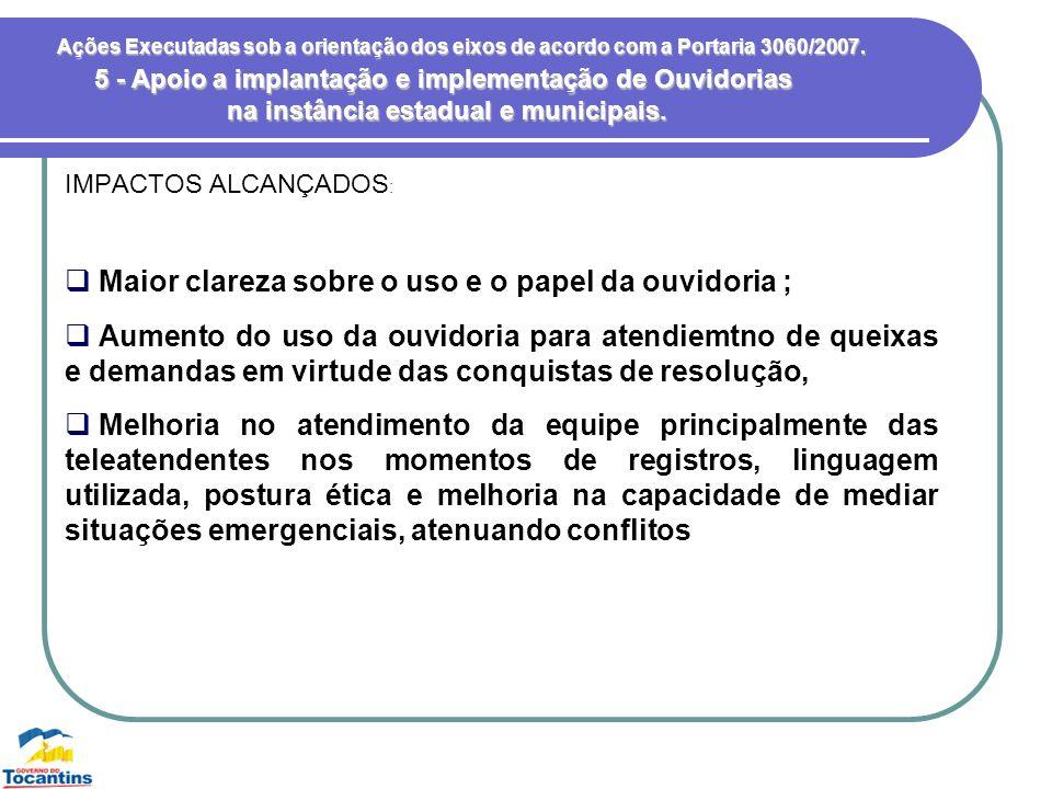 Ações Executadas sob a orientação dos eixos de acordo com a Portaria 3060/2007. IMPACTOS ALCANÇADOS : 5 - Apoio a implantação e implementação de Ouvid