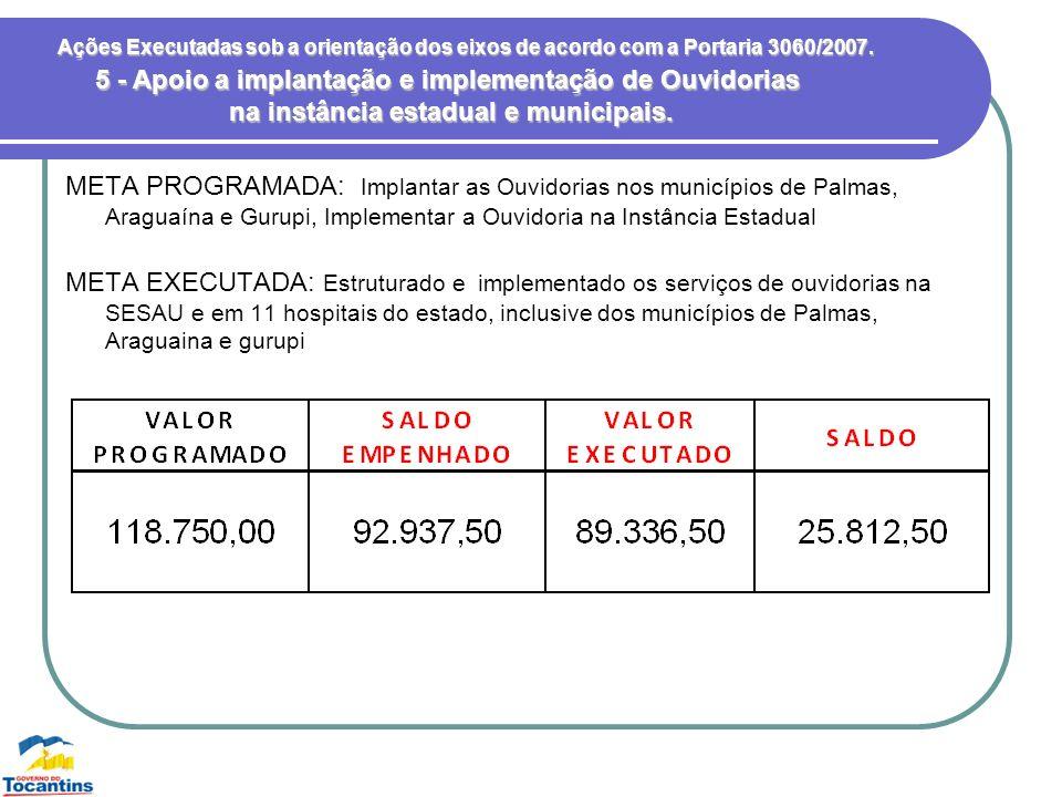 Ações Executadas sob a orientação dos eixos de acordo com a Portaria 3060/2007. META PROGRAMADA: Implantar as Ouvidorias nos municípios de Palmas, Ara