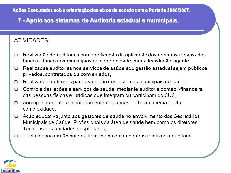 Ações Executadas sob a orientação dos eixos de acordo com a Portaria 3060/2007. 7 - Apoio aos sistemas de Auditoria estadual e municipais. ATIVIDADES