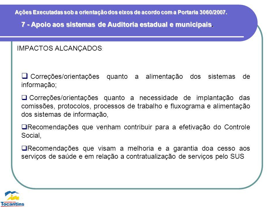 Ações Executadas sob a orientação dos eixos de acordo com a Portaria 3060/2007. IMPACTOS ALCANÇADOS : Correções/orientações quanto a alimentação dos s
