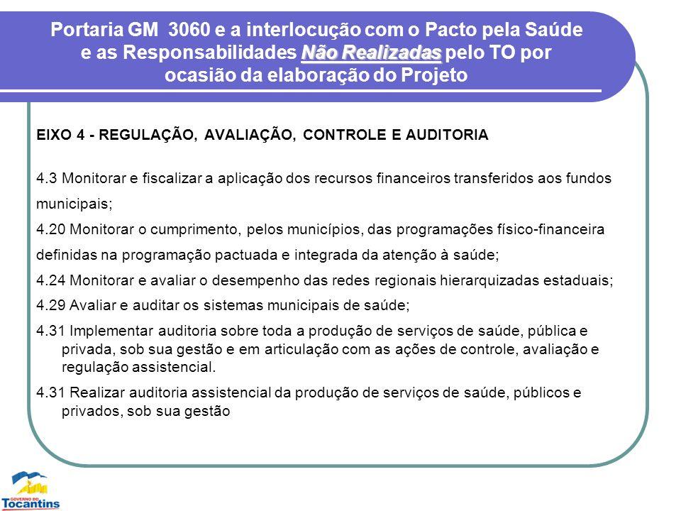 EIXO 4 - REGULAÇÃO, AVALIAÇÃO, CONTROLE E AUDITORIA 4.3 Monitorar e fiscalizar a aplicação dos recursos financeiros transferidos aos fundos municipais