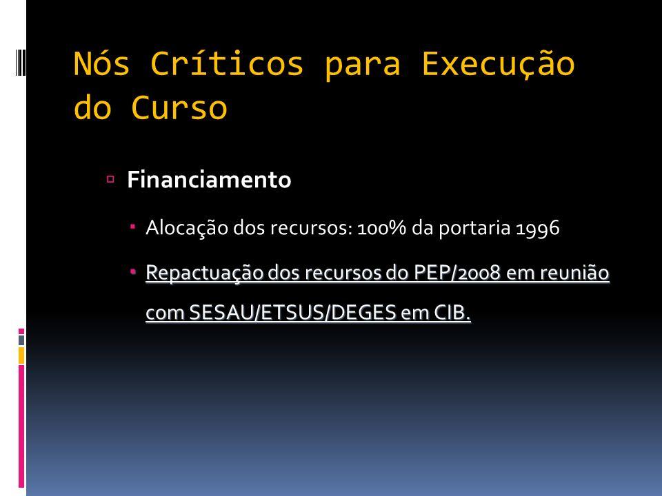 Nós Críticos para Execução do Curso Financiamento Alocação dos recursos: 100% da portaria 1996 Repactuação dos recursos do PEP/2008 em reunião com SES