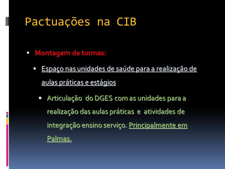 Pactuações na CIB Montagem de turmas: Espaço nas unidades de saúde para a realização de aulas práticas e estágios Espaço nas unidades de saúde para a