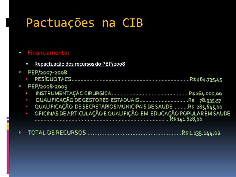 Pactuações na CIB Financiamento: Repactuação dos recursos do PEP/2008 Repactuação dos recursos do PEP/2008 PEP/2007-2008 PEP/2007-2008 RESÍDUO TACS...