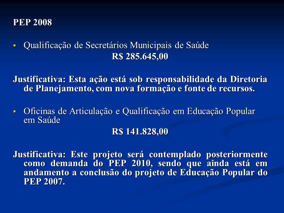 PEP 2008 Qualificação de Secretários Municipais de Saúde Qualificação de Secretários Municipais de Saúde R$ 285.645,00 Justificativa: Esta ação está sob responsabilidade da Diretoria de Planejamento, com nova formação e fonte de recursos.