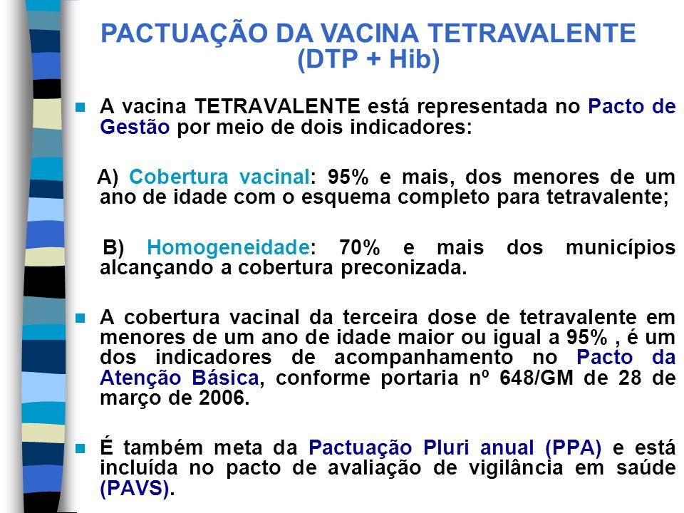 A vacina TETRAVALENTE está representada no Pacto de Gestão por meio de dois indicadores: A) Cobertura vacinal: 95% e mais, dos menores de um ano de idade com o esquema completo para tetravalente; B) Homogeneidade: 70% e mais dos municípios alcançando a cobertura preconizada.