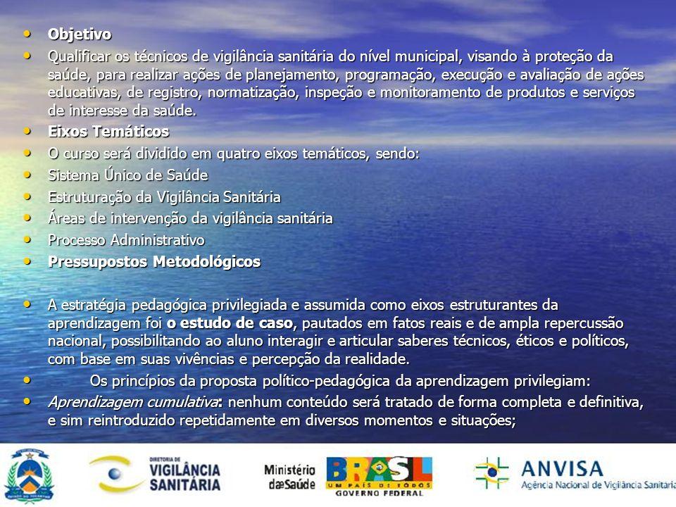 Objetivo Objetivo Qualificar os técnicos de vigilância sanitária do nível municipal, visando à proteção da saúde, para realizar ações de planejamento,
