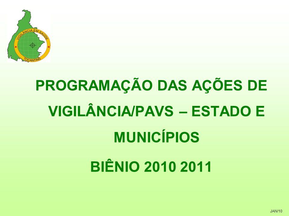 JAN/10 PROGRAMAÇÃO DAS AÇÕES DE VIGILÂNCIA/PAVS – ESTADO E MUNICÍPIOS BIÊNIO 2010 2011