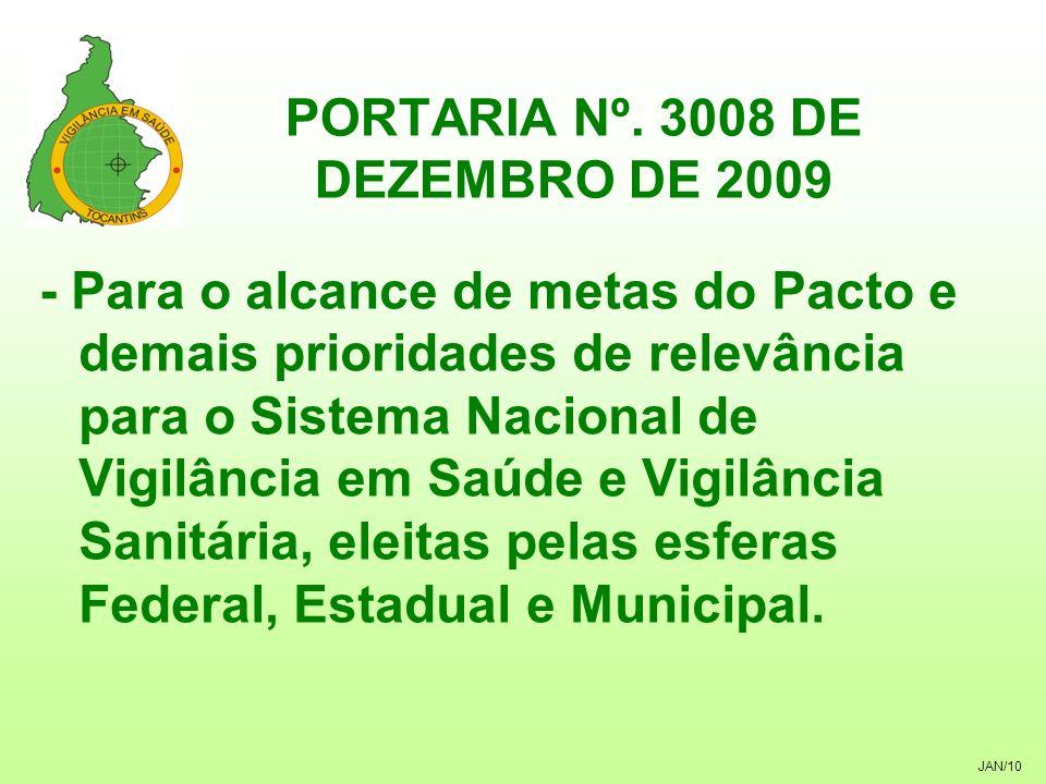 JAN/10 PORTARIA Nº. 3008 DE DEZEMBRO DE 2009 - Para o alcance de metas do Pacto e demais prioridades de relevância para o Sistema Nacional de Vigilânc