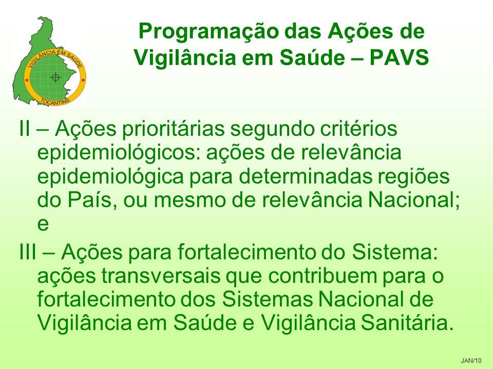 JAN/10 Programação das Ações de Vigilância em Saúde – PAVS II – Ações prioritárias segundo critérios epidemiológicos: ações de relevância epidemiológi