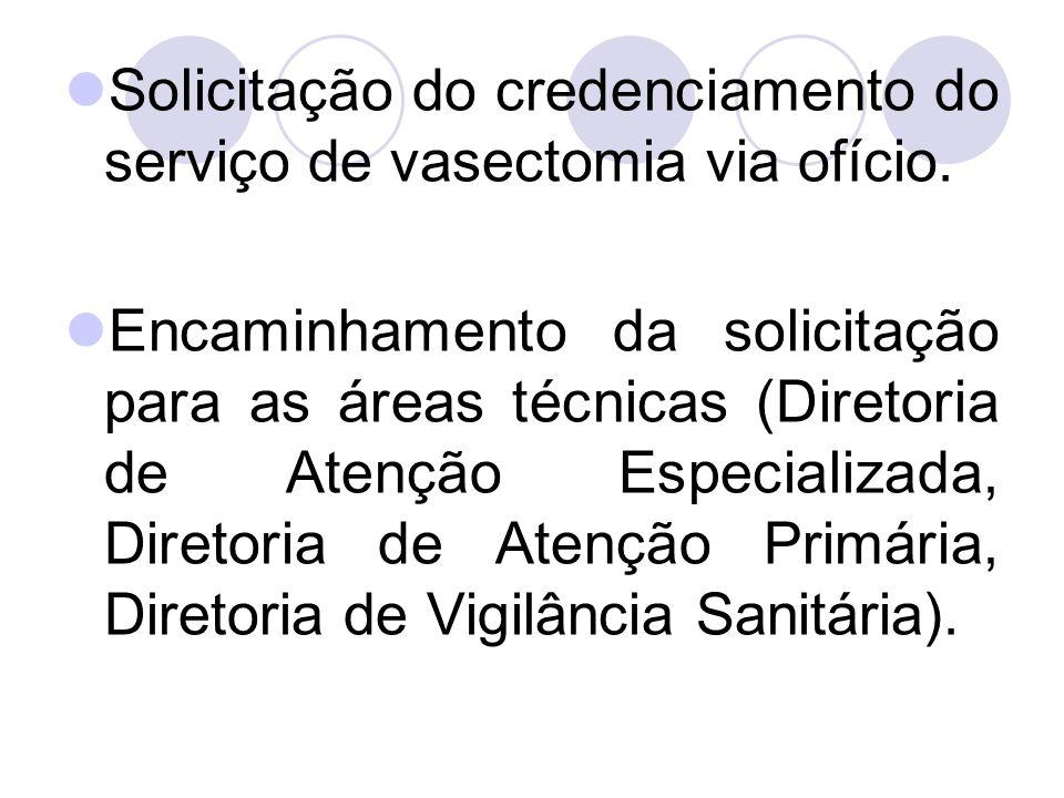 Solicitação do credenciamento do serviço de vasectomia via ofício. Encaminhamento da solicitação para as áreas técnicas (Diretoria de Atenção Especial