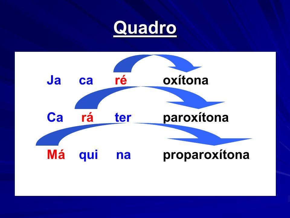 Exercícios armazém oxítona terminada em EM revólver paroxítona terminada em R centrífuga proparoxítona e todas são acentuadas vós monossílabo tônico nêutron paroxítona terminada em N cipós oxítona terminada em OS fé monossílabo tônico lápis paroxítona terminada em IS próximos proparoxítona e todas são acentuadas jacarandá oxítona terminada em A tórax Sé