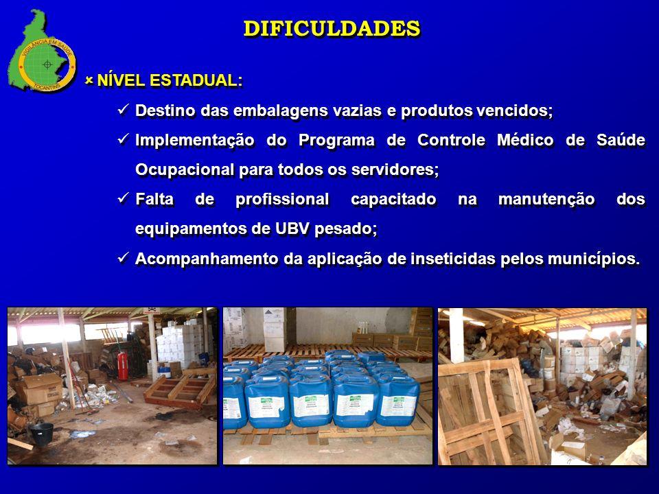 NÍVEL ESTADUAL: Destino das embalagens vazias e produtos vencidos; Implementação do Programa de Controle Médico de Saúde Ocupacional para todos os ser