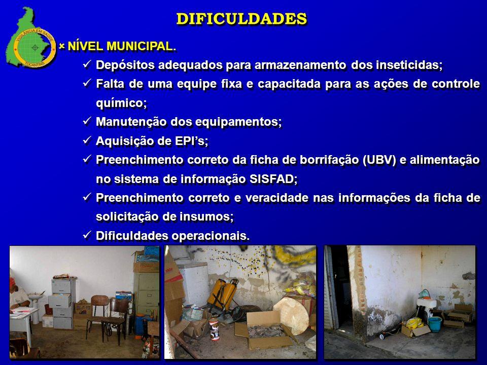 NÍVEL MUNICIPAL. Depósitos adequados para armazenamento dos inseticidas; Falta de uma equipe fixa e capacitada para as ações de controle químico; Manu