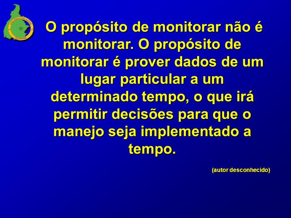 O propósito de monitorar não é monitorar. O propósito de monitorar é prover dados de um lugar particular a um determinado tempo, o que irá permitir de