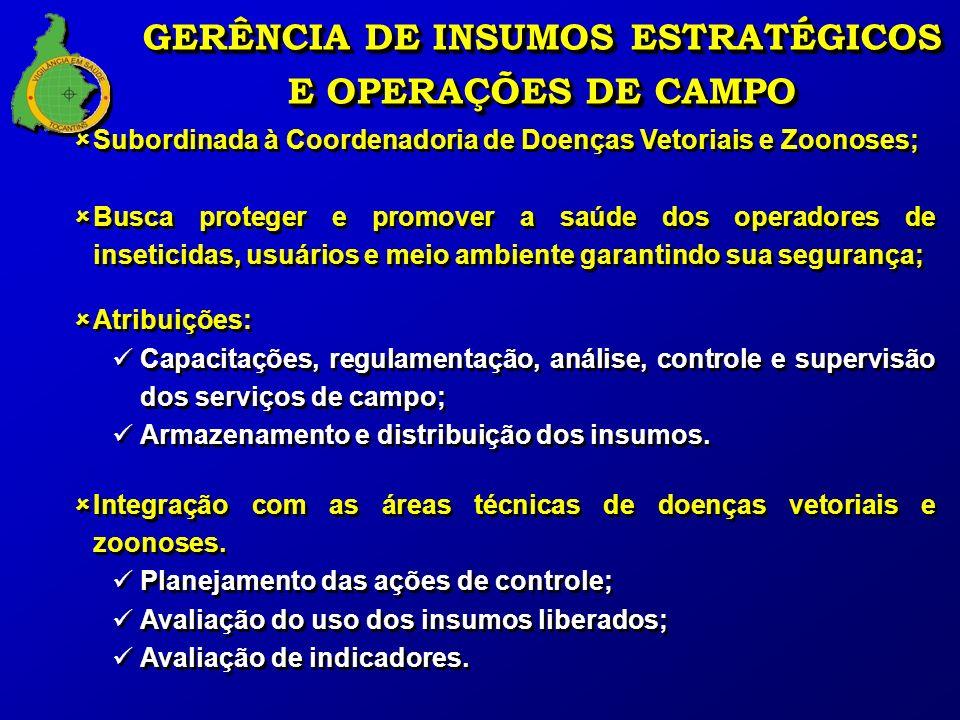 GERÊNCIA DE INSUMOS ESTRATÉGICOS E OPERAÇÕES DE CAMPO Subordinada à Coordenadoria de Doenças Vetoriais e Zoonoses; Busca proteger e promover a saúde d