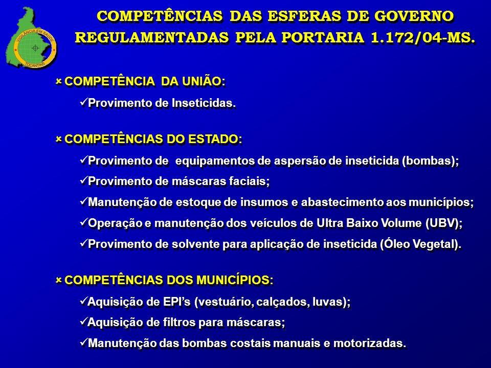 COMPETÊNCIA DA UNIÃO: Provimento de Inseticidas. COMPETÊNCIAS DO ESTADO: Provimento de equipamentos de aspersão de inseticida (bombas); Provimento de