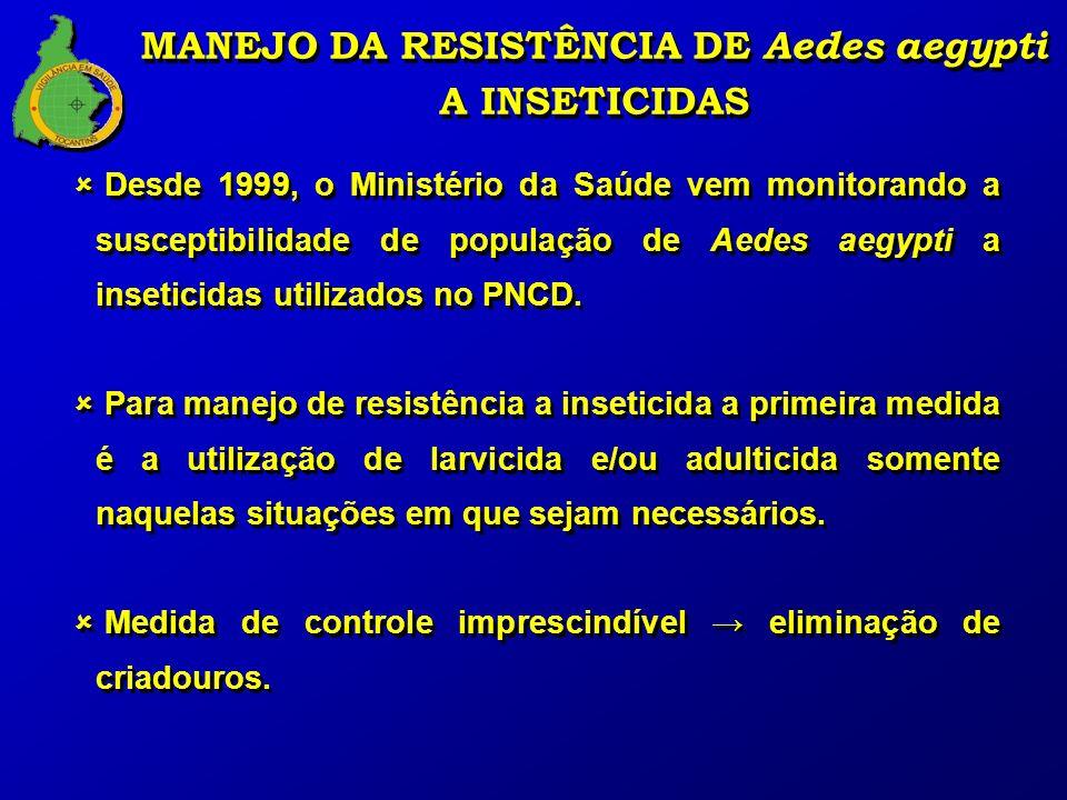 Fatores Envolvidos na Resistência a Inseticidas Genéticos: genes que conferem resistência (presença, freqüência, dominância/recessividade).