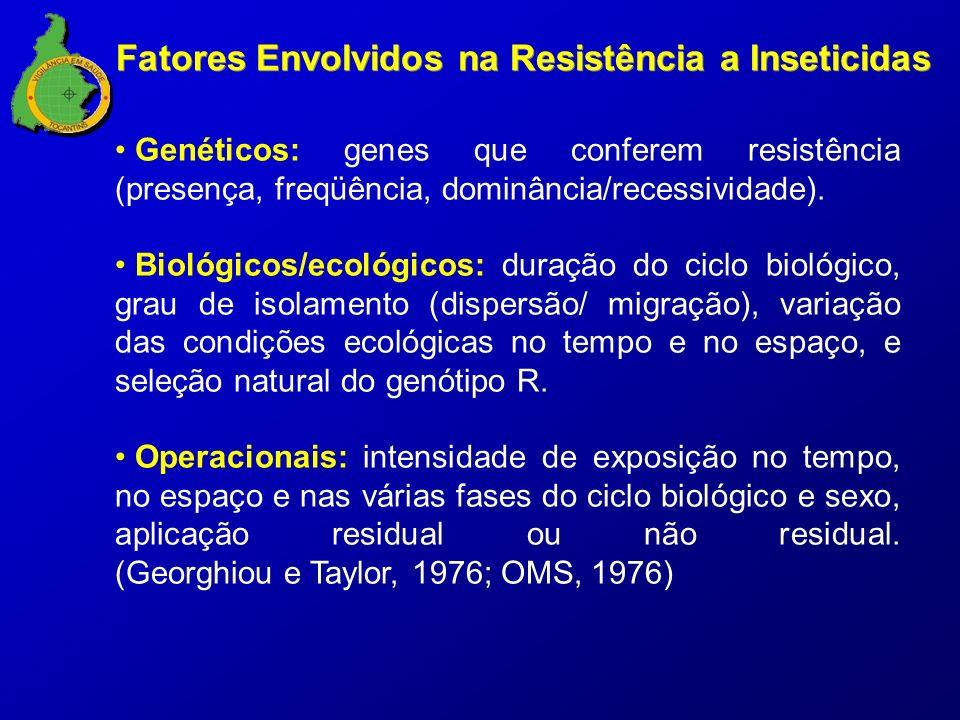 Fatores Envolvidos na Resistência a Inseticidas Genéticos: genes que conferem resistência (presença, freqüência, dominância/recessividade). Biológicos